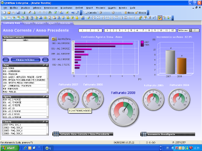 QlikView